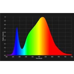 LED Pflanzenlampe 1200cm, Leuchtstoffröhre