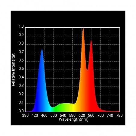LED-Pflanzenlampe Grow 270W
